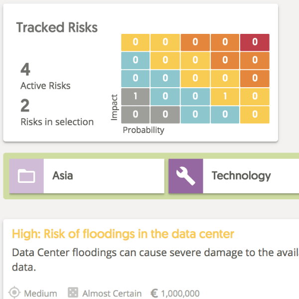 Risk Tags 2.0