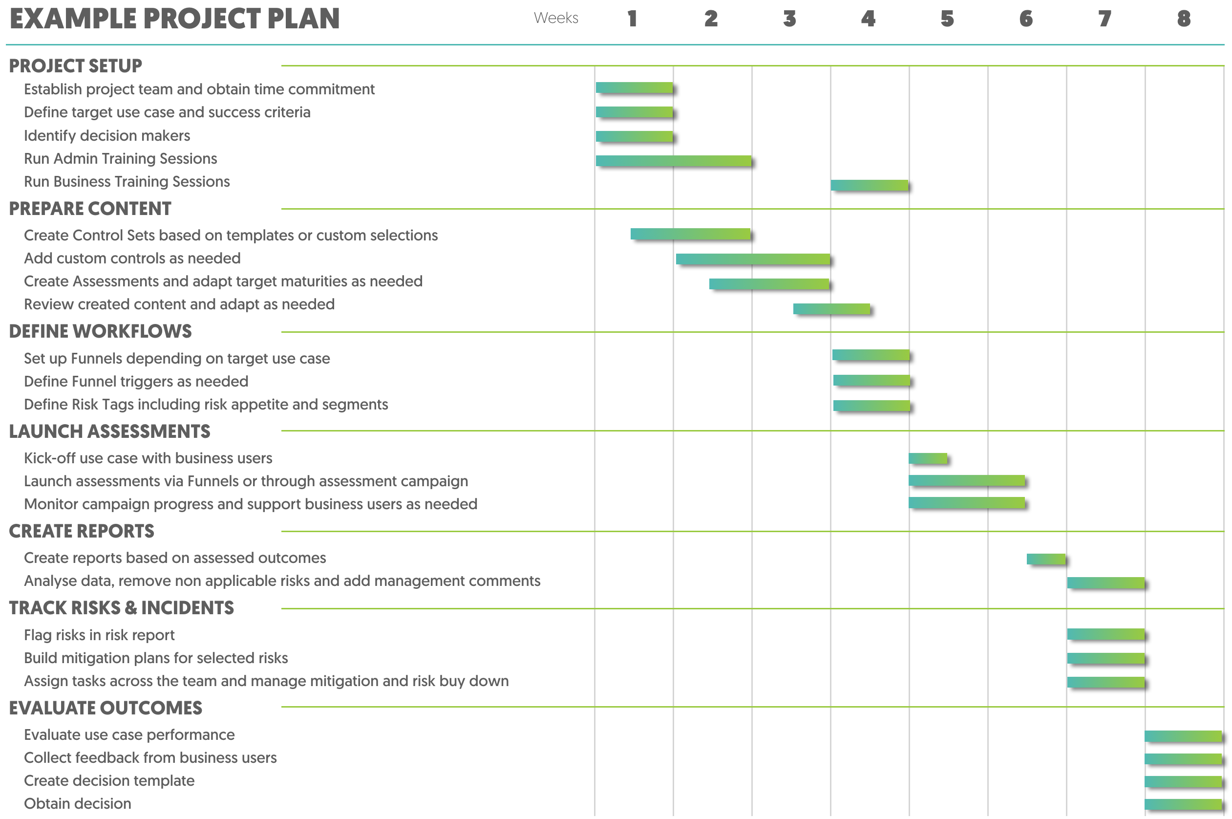 PoC Project Plan